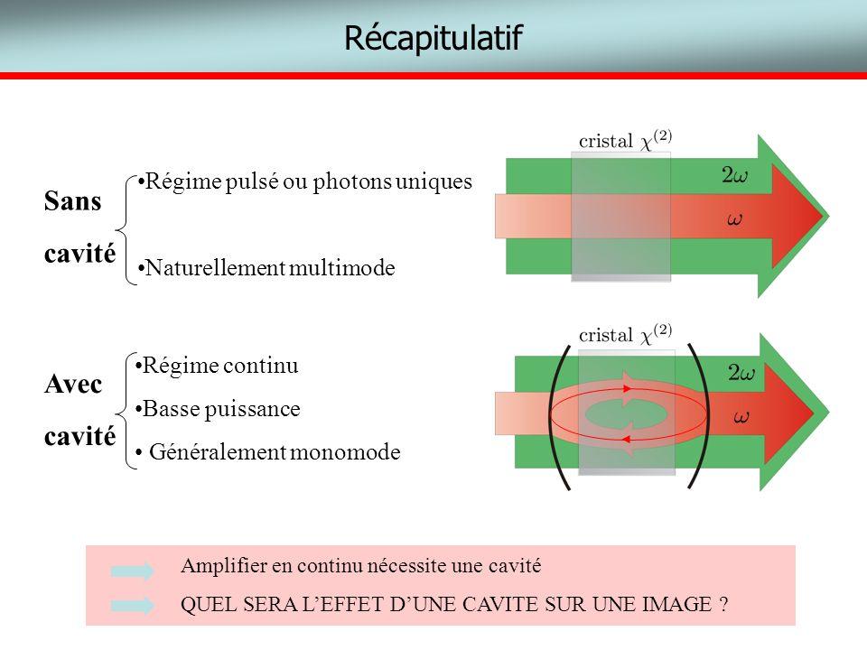 Récapitulatif Sans cavité Avec cavité Régime pulsé ou photons uniques Naturellement multimode Régime continu Basse puissance Généralement monomode Amp