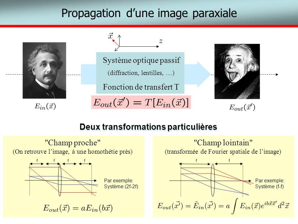 Propagation dune image paraxiale Système optique passif (diffraction, lentilles, …) Fonction de transfert T Deux transformations particulières