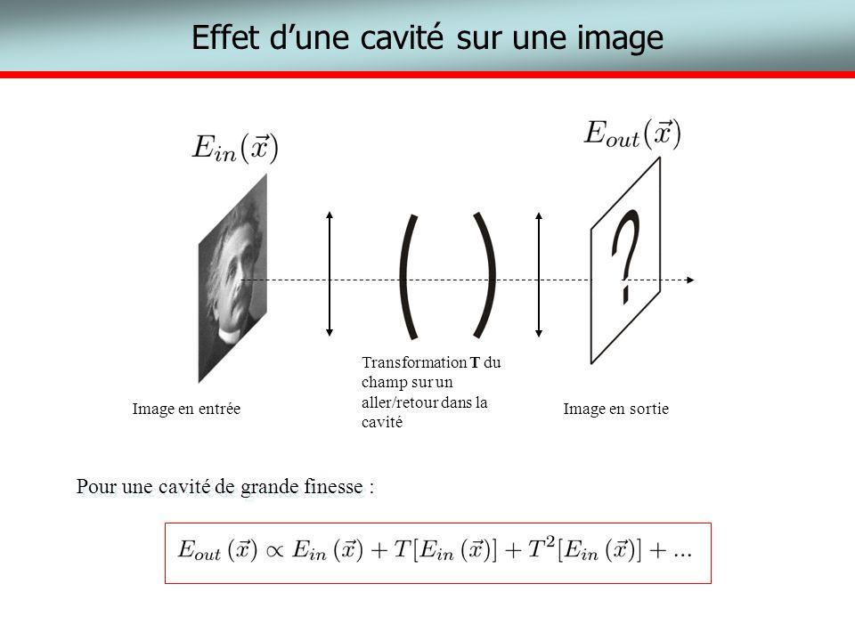 Effet dune cavité sur une image Image en entréeImage en sortie Transformation T du champ sur un aller/retour dans la cavité Pour une cavité de grande
