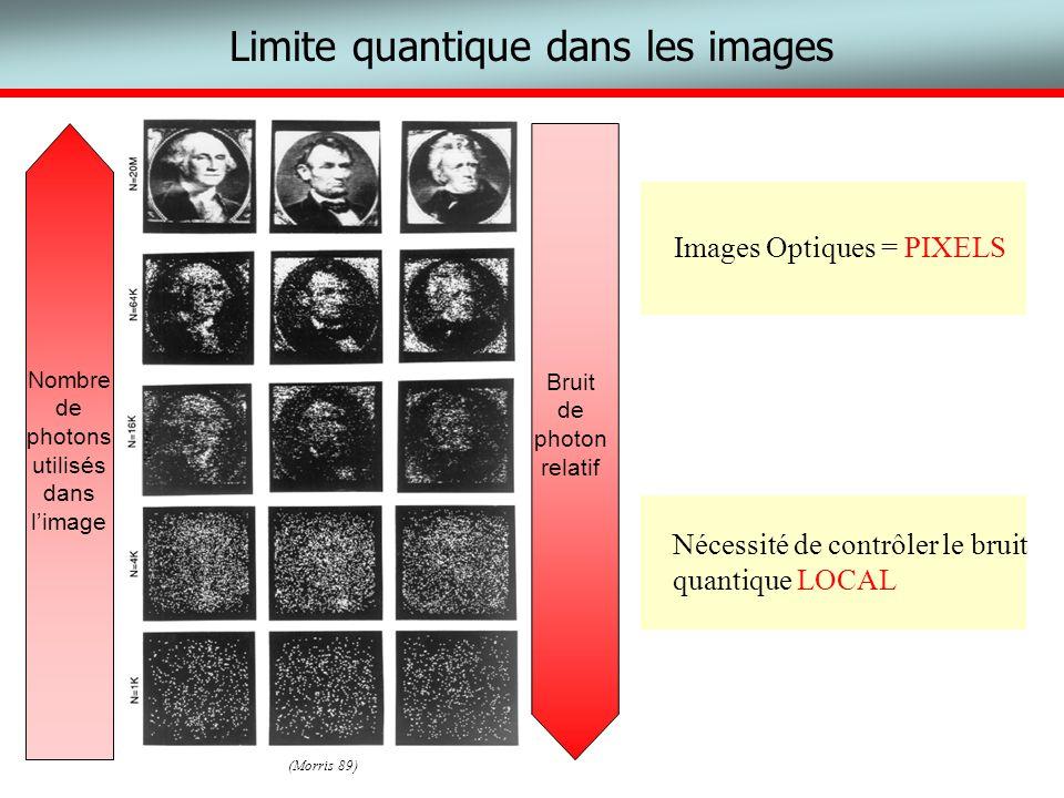 Limite quantique dans les images Nombre de photons utilisés dans limage (Morris 89) Images Optiques = PIXELS Nécessité de contrôler le bruit quantique