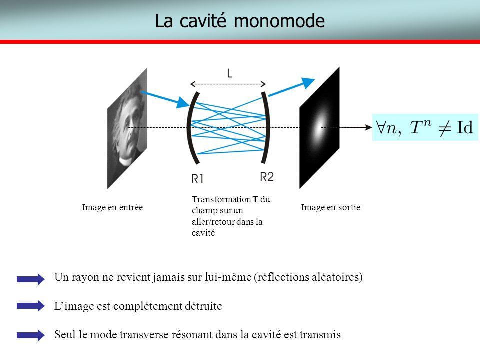La cavité monomode Un rayon ne revient jamais sur lui-même (réflections aléatoires) Limage est complétement détruite Seul le mode transverse résonant