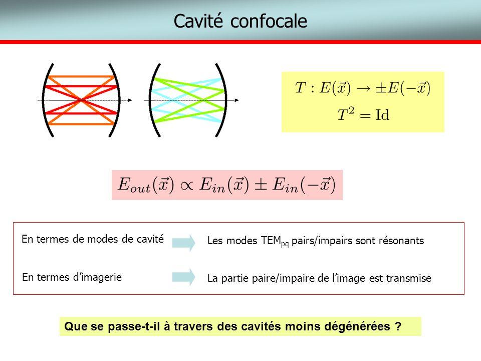 Cavité confocale Que se passe-t-il à travers des cavités moins dégénérées ? Les modes TEM pq pairs/impairs sont résonants La partie paire/impaire de l