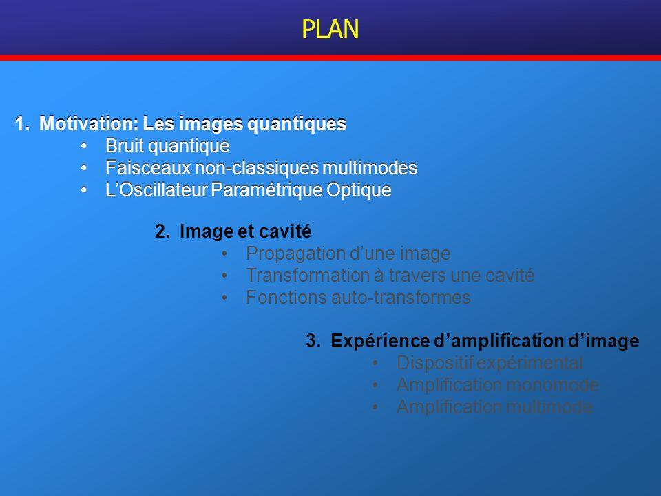 PLAN 2.Image et cavité Propagation dune image Transformation à travers une cavité Fonctions auto-transformes 1.Motivation: Les images quantiques Bruit