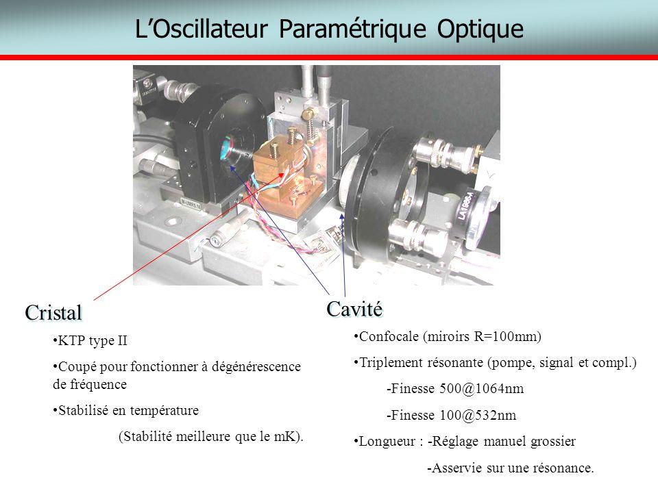LOscillateur Paramétrique Optique Cristal KTP type II Coupé pour fonctionner à dégénérescence de fréquence Stabilisé en température (Stabilité meilleu