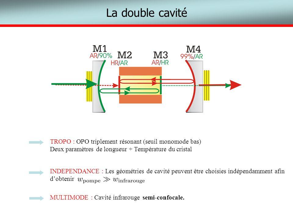 La double cavité MULTIMODE : Cavité infrarouge semi-confocale. TROPO : OPO triplement résonant (seuil monomode bas) Deux paramètres de longueur + Temp