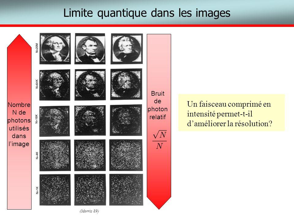 Limite quantique dans les images Nombre N de photons utilisés dans limage (Morris 89) Un faisceau comprimé en intensité permet-t-il daméliorer la réso