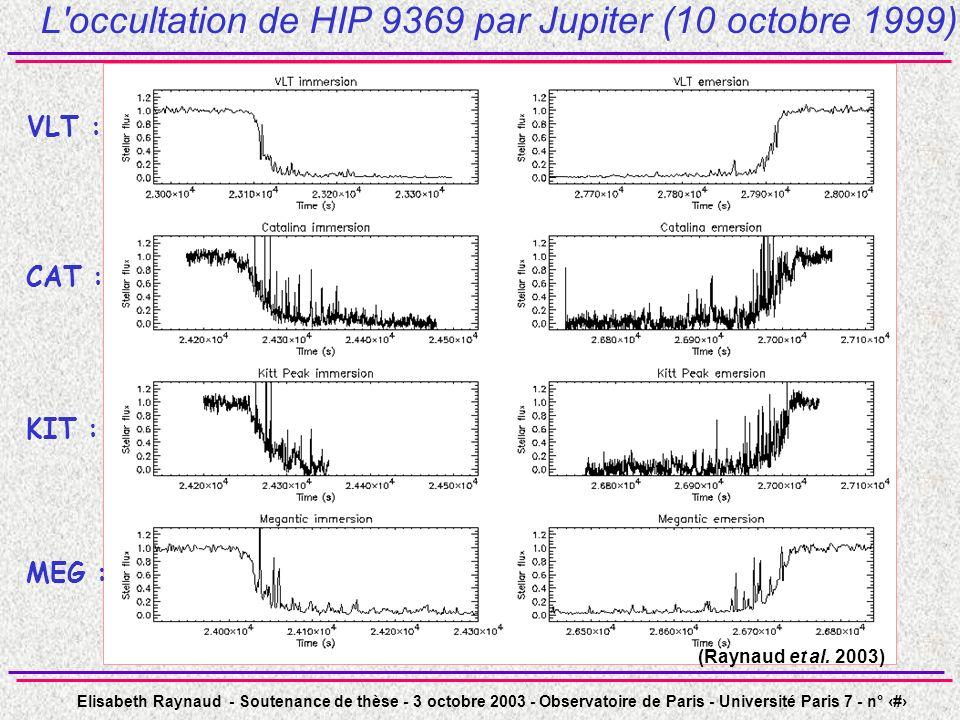Elisabeth Raynaud - Soutenance de thèse - 3 octobre 2003 - Observatoire de Paris - Université Paris 7 - n° 12 L'occultation de HIP 9369 par Jupiter (1