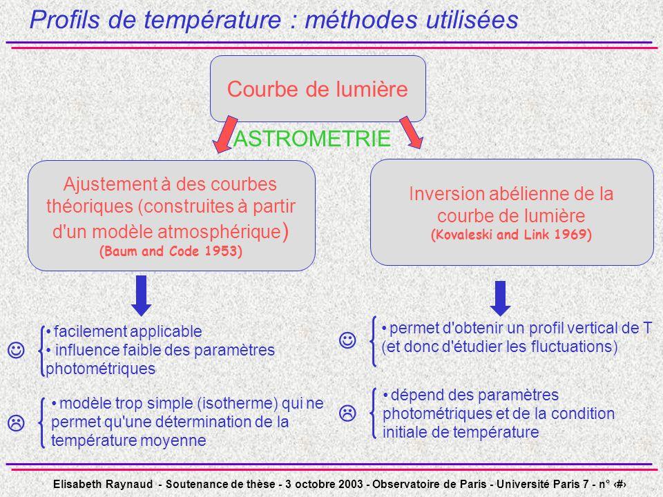 Elisabeth Raynaud - Soutenance de thèse - 3 octobre 2003 - Observatoire de Paris - Université Paris 7 - n° 14 Profils de température : méthodes utilisées Courbe de lumière Ajustement à des courbes théoriques (construites à partir d un modèle atmosphérique ) (Baum and Code 1953) Inversion abélienne de la courbe de lumière (Kovaleski and Link 1969) facilement applicable influence faible des paramètres photométriques modèle trop simple (isotherme) qui ne permet qu une détermination de la température moyenne permet d obtenir un profil vertical de T (et donc d étudier les fluctuations) dépend des paramètres photométriques et de la condition initiale de température ASTROMETRIE