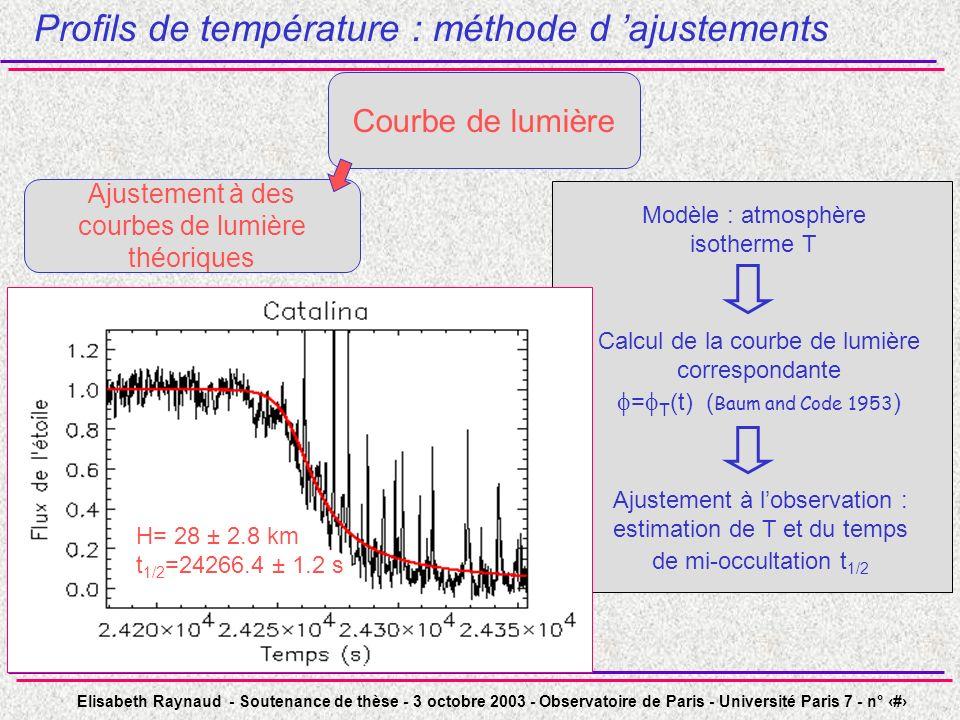 Elisabeth Raynaud - Soutenance de thèse - 3 octobre 2003 - Observatoire de Paris - Université Paris 7 - n° 15 Modèle : atmosphère isotherme T Calcul d