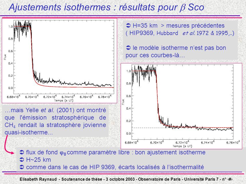 Elisabeth Raynaud - Soutenance de thèse - 3 octobre 2003 - Observatoire de Paris - Université Paris 7 - n° 17 Ajustements isothermes : résultats pour