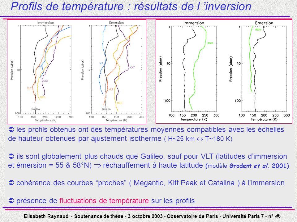 Elisabeth Raynaud - Soutenance de thèse - 3 octobre 2003 - Observatoire de Paris - Université Paris 7 - n° 19 les profils obtenus ont des températures