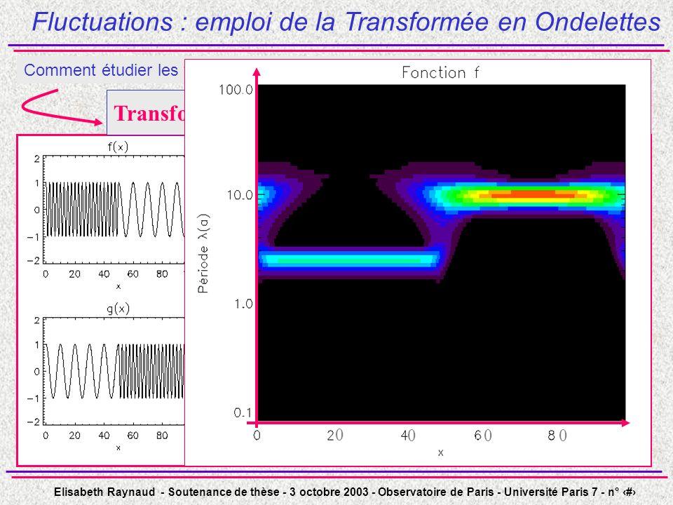 Elisabeth Raynaud - Soutenance de thèse - 3 octobre 2003 - Observatoire de Paris - Université Paris 7 - n° 21 Fluctuations : emploi de la Transformée en Ondelettes Comment étudier les fluctuations de petite échelle dun profil moyen.