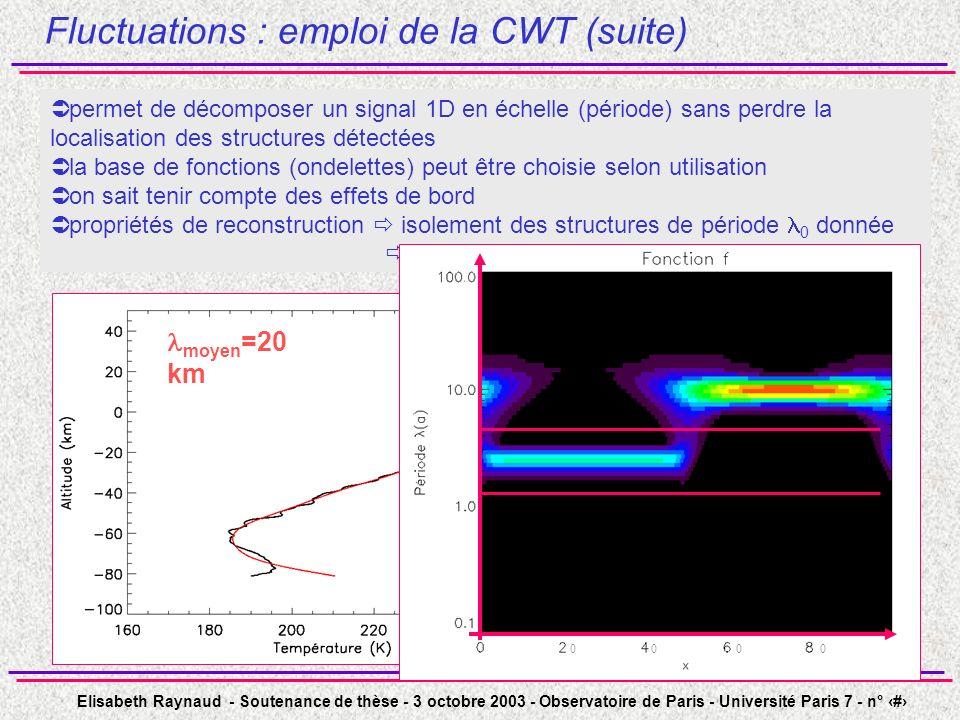 Elisabeth Raynaud - Soutenance de thèse - 3 octobre 2003 - Observatoire de Paris - Université Paris 7 - n° 22 Fluctuations : emploi de la CWT (suite)