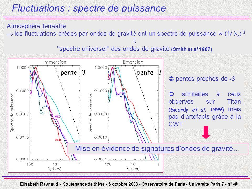Elisabeth Raynaud - Soutenance de thèse - 3 octobre 2003 - Observatoire de Paris - Université Paris 7 - n° 23 Fluctuations : spectre de puissance Atmosphère terrestre les fluctuations créées par ondes de gravité ont un spectre de puissance (1/ z ) -3 spectre universel des ondes de gravité (Smith et al 1987) pente -3 pentes proches de -3 similaires à ceux observés sur Titan (Sicardy et al.