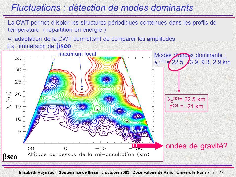 Elisabeth Raynaud - Soutenance de thèse - 3 octobre 2003 - Observatoire de Paris - Université Paris 7 - n° 24 Fluctuations : détection de modes dominants maximum local sco Modes dondes dominants : z obs = 22.5, 13.9, 9.3, 2.9 km z obs = 22.5 km z obs = -21 km ondes de gravité.