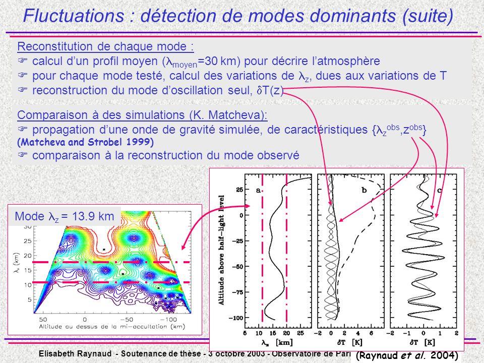 Elisabeth Raynaud - Soutenance de thèse - 3 octobre 2003 - Observatoire de Paris - Université Paris 7 - n° 25 Comparaison à des simulations (K. Matche
