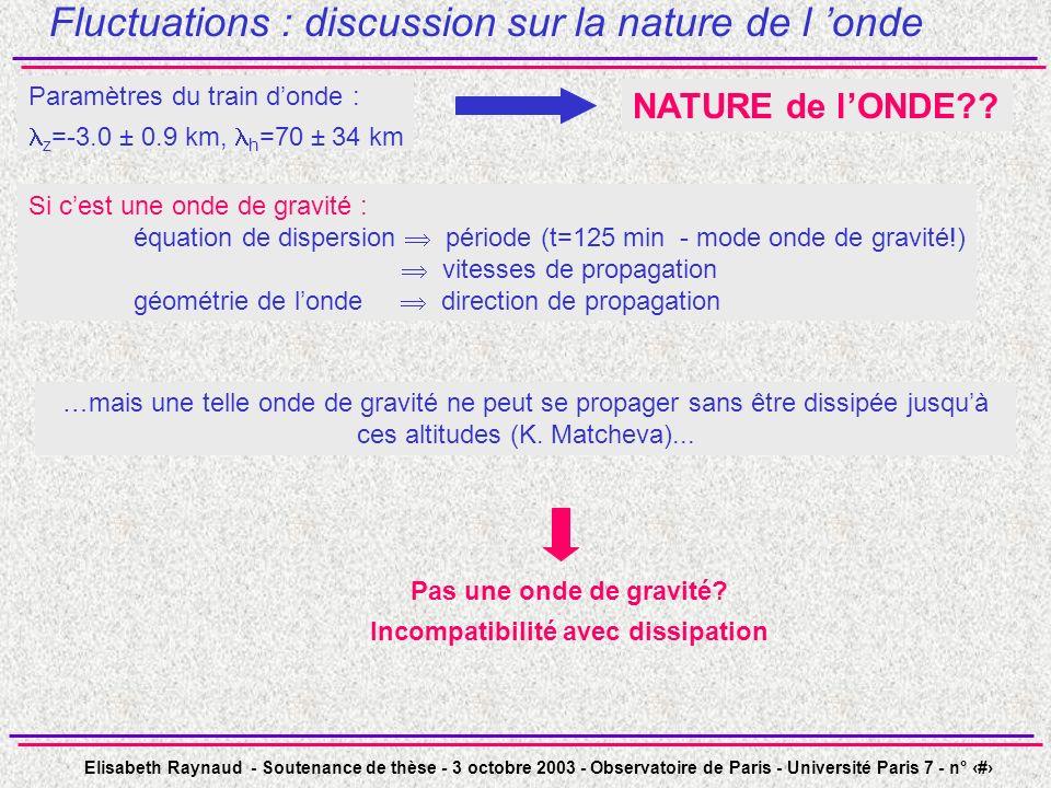 Elisabeth Raynaud - Soutenance de thèse - 3 octobre 2003 - Observatoire de Paris - Université Paris 7 - n° 29 Fluctuations : discussion sur la nature de l onde Paramètres du train donde : z =-3.0 ± 0.9 km, h =70 ± 34 km NATURE de lONDE?.