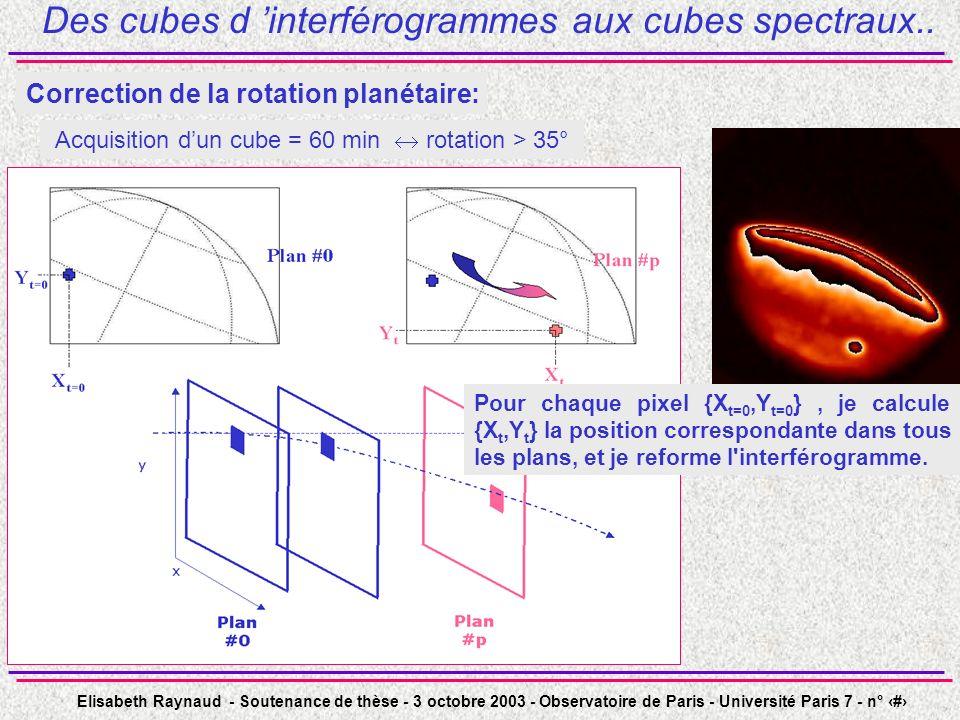 Elisabeth Raynaud - Soutenance de thèse - 3 octobre 2003 - Observatoire de Paris - Université Paris 7 - n° 34 Des cubes d interférogrammes aux cubes spectraux..