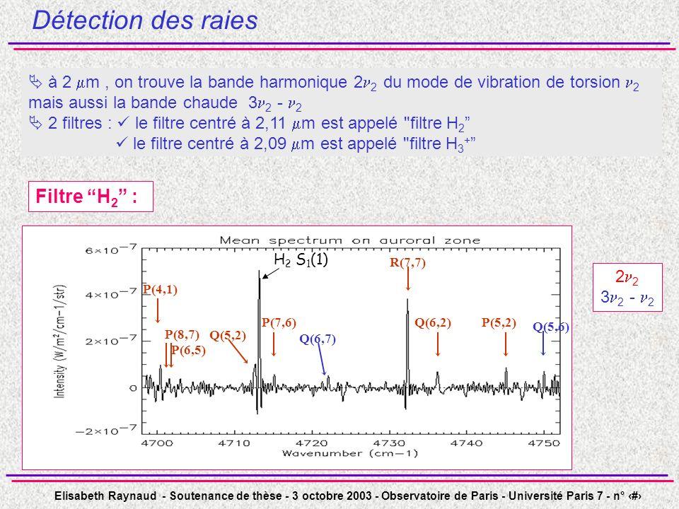 Elisabeth Raynaud - Soutenance de thèse - 3 octobre 2003 - Observatoire de Paris - Université Paris 7 - n° 35 Détection des raies à 2 m, on trouve la