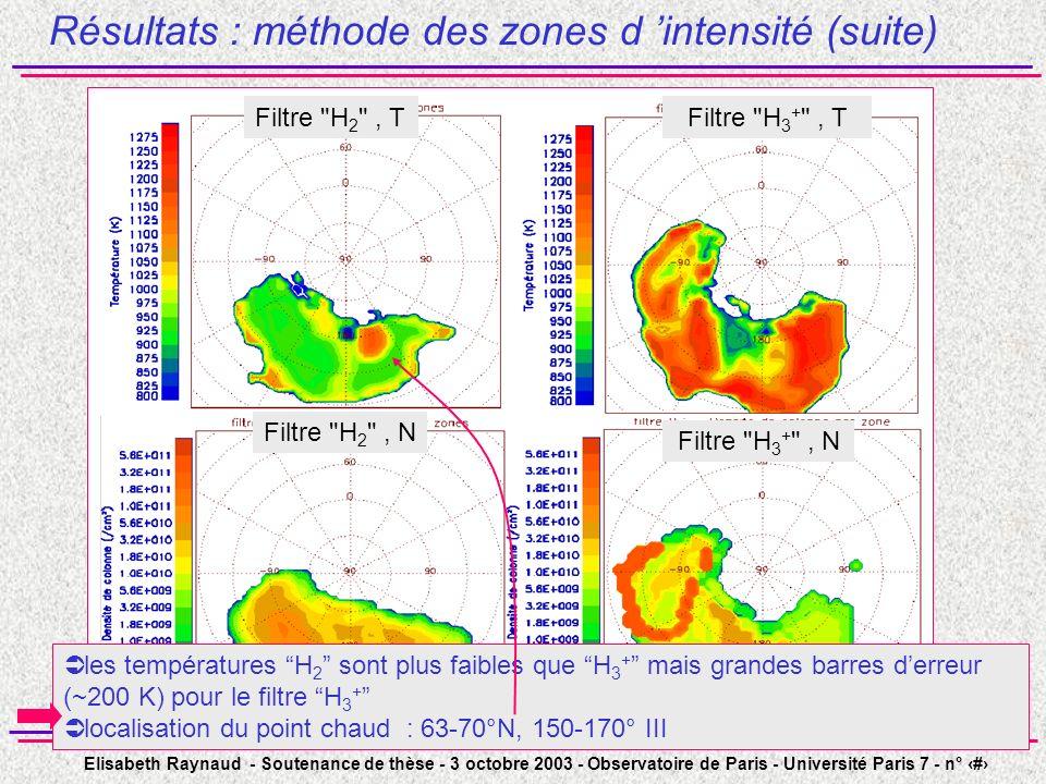 Elisabeth Raynaud - Soutenance de thèse - 3 octobre 2003 - Observatoire de Paris - Université Paris 7 - n° 42 Résultats : méthode des zones d intensité (suite) les températures H 2 sont plus faibles que H 3 + mais grandes barres derreur (~200 K) pour le filtre H 3 + localisation du point chaud : 63-70°N, 150-170° III Filtre H 2 , T Filtre H 2 , N Filtre H 3 + , T Filtre H 3 + , N