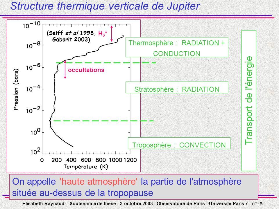 Elisabeth Raynaud - Soutenance de thèse - 3 octobre 2003 - Observatoire de Paris - Université Paris 7 - n° 36 Cartes d émission de H 3 + 4777 cm -1 4732 cm -1 Nord Sud émissions cohérentes avec celles de Satoh and Connerney (1999) lémission est plus intense au Nord quau Sud on détecte une zone maximale démission, à ~170° III, dans les 2 filtres émissions cohérentes avec celles de Satoh and Connerney (1999) lémission est plus intense au Nord quau Sud on détecte une zone maximale démission, à ~170° III, dans les 2 filtres