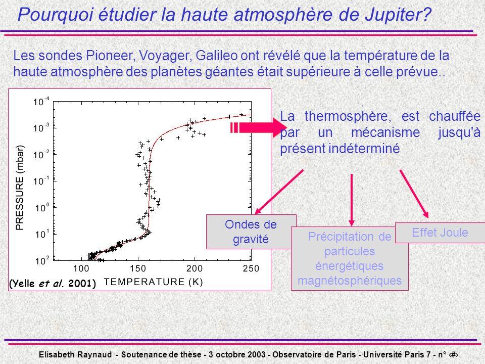 Elisabeth Raynaud - Soutenance de thèse - 3 octobre 2003 - Observatoire de Paris - Université Paris 7 - n° 6 (Yelle et al. 2001) Pourquoi étudier la h