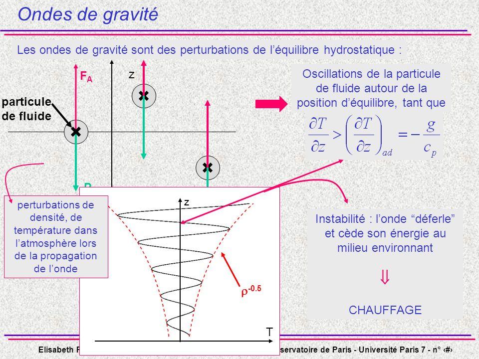 Elisabeth Raynaud - Soutenance de thèse - 3 octobre 2003 - Observatoire de Paris - Université Paris 7 - n° 7 P FAFA particule de fluide z Ondes de gravité Les ondes de gravité sont des perturbations de léquilibre hydrostatique : z -0.5 T perturbations de densité, de température dans latmosphère lors de la propagation de londe Oscillations de la particule de fluide autour de la position déquilibre, tant que Instabilité : londe déferle et cède son énergie au milieu environnant CHAUFFAGE