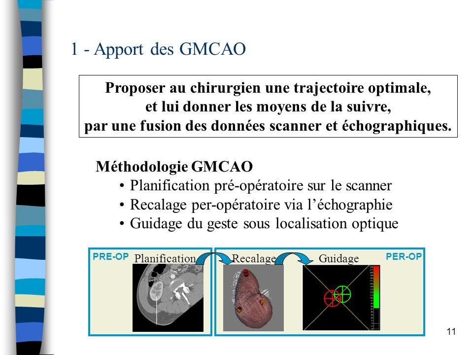 11 1 - Apport des GMCAO Proposer au chirurgien une trajectoire optimale, et lui donner les moyens de la suivre, par une fusion des données scanner et
