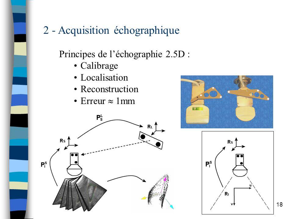 18 2 - Acquisition échographique Principes de léchographie 2.5D : Calibrage Localisation Reconstruction Erreur 1mm