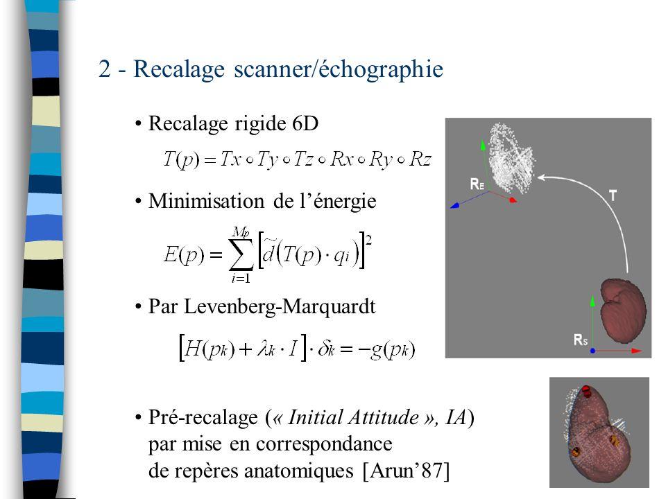 19 2 - Recalage scanner/échographie Recalage rigide 6D Minimisation de lénergie Par Levenberg-Marquardt Pré-recalage (« Initial Attitude », IA) par mi