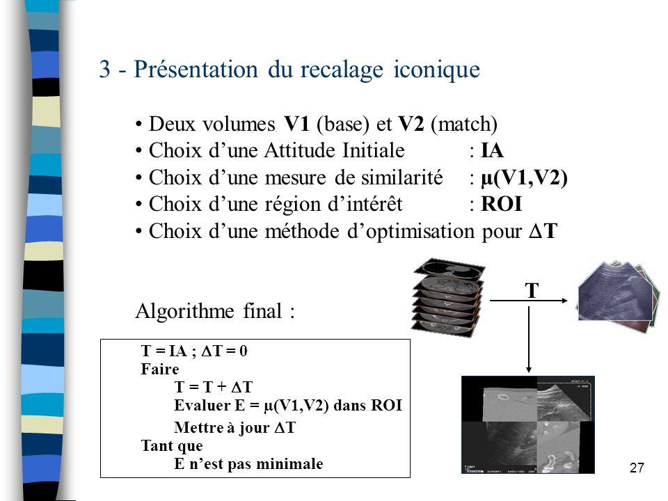 27 3 - Présentation du recalage iconique Deux volumes V1 (base) et V2 (match) Choix dune Attitude Initiale : IA Choix dune mesure de similarité : µ(V1