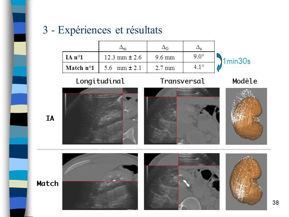 38 3 - Expériences et résultats m G a IA n°112.3 mm ± 2.69.6 mm 9.0° Match n°15.6 mm ± 2.12.7 mm 4.1° 1 min 30 s