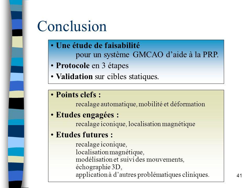41 Conclusion Une étude de faisabilité pour un système GMCAO daide à la PRP. Protocole en 3 étapes Validation sur cibles statiques. Points clefs : rec