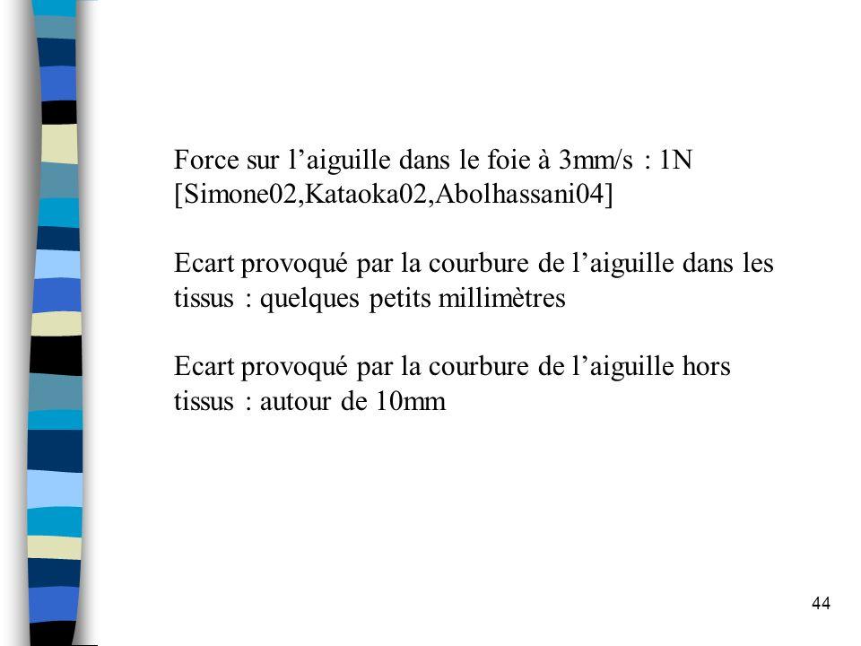 44 Force sur laiguille dans le foie à 3mm/s : 1N [Simone02,Kataoka02,Abolhassani04] Ecart provoqué par la courbure de laiguille dans les tissus : quel