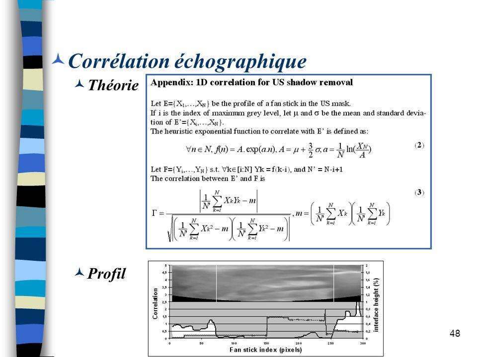 48 Corrélation échographique Théorie Profil