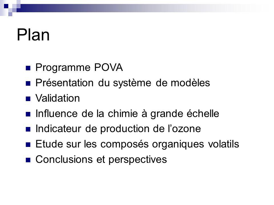 Plan Programme POVA Présentation du système de modèles Validation Influence de la chimie à grande échelle Indicateur de production de lozone Etude sur les composés organiques volatils Conclusions et perspectives