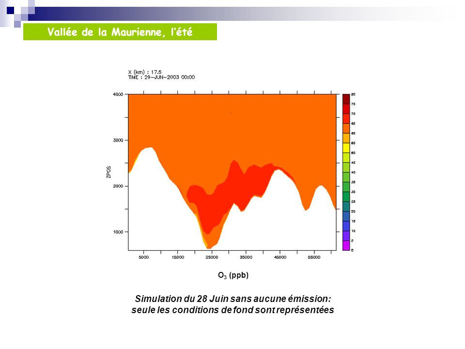 Simulation du 28 Juin sans aucune émission: seule les conditions de fond sont représentées Vallée de la Maurienne, lété O 3 (ppb)