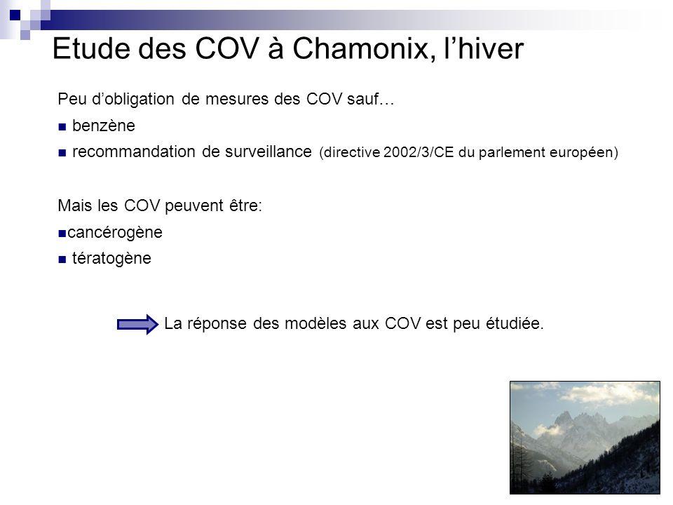 Peu dobligation de mesures des COV sauf… benzène recommandation de surveillance (directive 2002/3/CE du parlement européen) La réponse des modèles aux COV est peu étudiée.