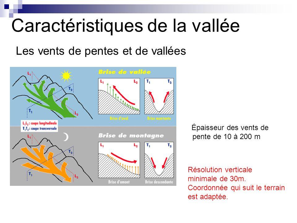 Caractéristiques de la vallée Les vents de pentes et de vallées Épaisseur des vents de pente de 10 à 200 m Résolution verticale minimale de 30m. Coord