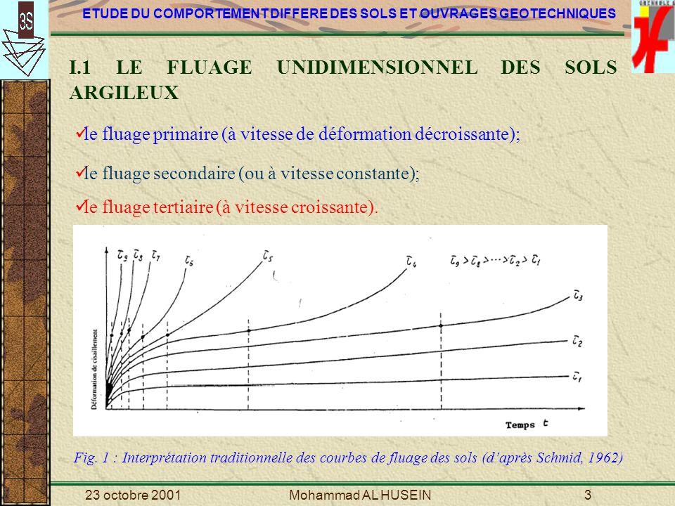ETUDE DU COMPORTEMENT DIFFERE DES SOLS ET OUVRAGES GEOTECHNIQUES 23 octobre 2001Mohammad AL HUSEIN44 Maillage et conditions aux limites Comparaison entre le tassement mesuré et calculé, influence de la variation de perméabilité des couches (calcul réalisé avec le SSM) Comparaison entre les tassements calculés avec le SSM, le SSCM ( *=0.00001) et mesurés (Michali, 1994)