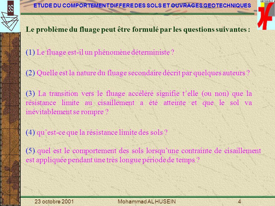 ETUDE DU COMPORTEMENT DIFFERE DES SOLS ET OUVRAGES GEOTECHNIQUES 23 octobre 2001Mohammad AL HUSEIN35 IV VALIDATION DU MODELE SSCM.