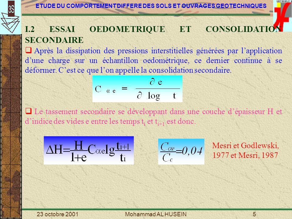 ETUDE DU COMPORTEMENT DIFFERE DES SOLS ET OUVRAGES GEOTECHNIQUES 23 octobre 2001Mohammad AL HUSEIN6 Fig.