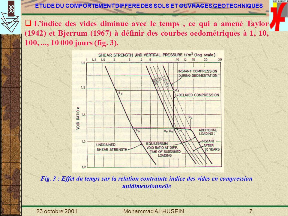 ETUDE DU COMPORTEMENT DIFFERE DES SOLS ET OUVRAGES GEOTECHNIQUES 23 octobre 2001Mohammad AL HUSEIN8 I.3 ESSAI DE FLUAGE TRIAXIAL Vuaillat (1980), dans sa synthèse des travaux sur le fluage, aboutit aux conclusions suivantes: Le fluage est un phénomène provoqué essentiellement par le déviateur des contraintes, le fluage isotrope sous consolidation isotrope ne se rencontrant que pour des argiles intactes; La rupture après fluage drainé ne s observe pas sur les argiles remaniées normalement consolidées; Quand il y a rupture, il s agit d un phénomène plastique; il n y a pas de rupture visqueuse .