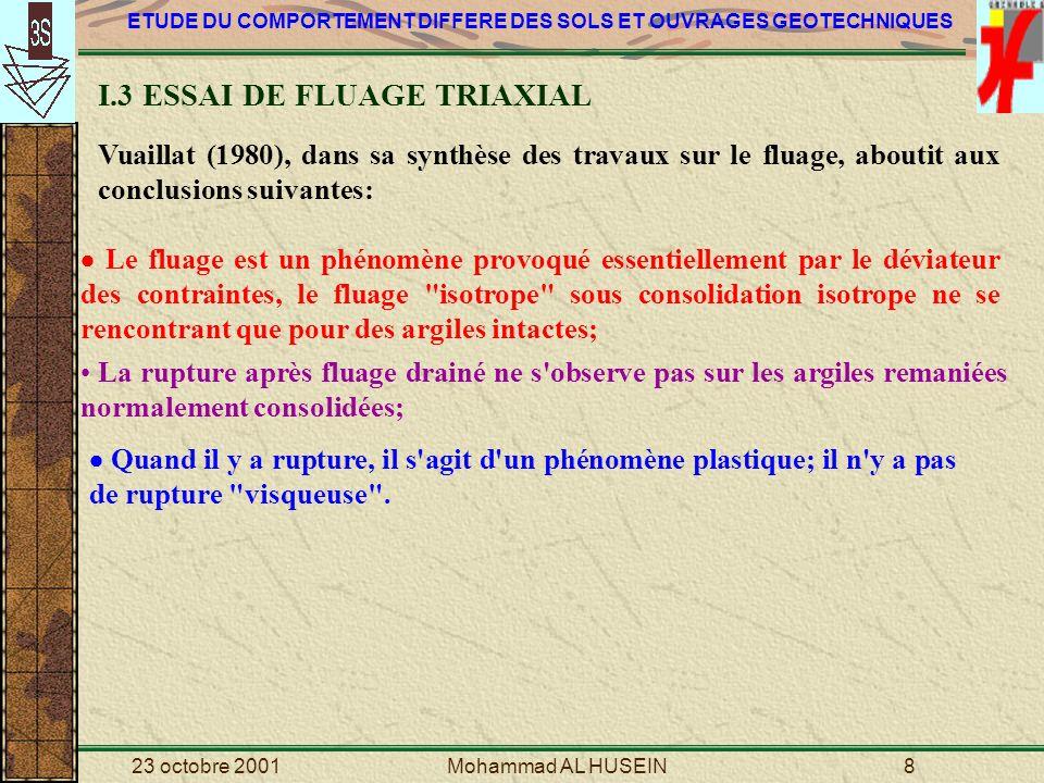 ETUDE DU COMPORTEMENT DIFFERE DES SOLS ET OUVRAGES GEOTECHNIQUES 23 octobre 2001Mohammad AL HUSEIN9 I.3.1 Essai de fluage déviatoire Fig.