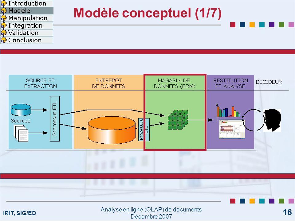 IRIT, SIG/ED Analyse en ligne (OLAP) de documents Décembre 2007 16 Modèle conceptuel (1/7)