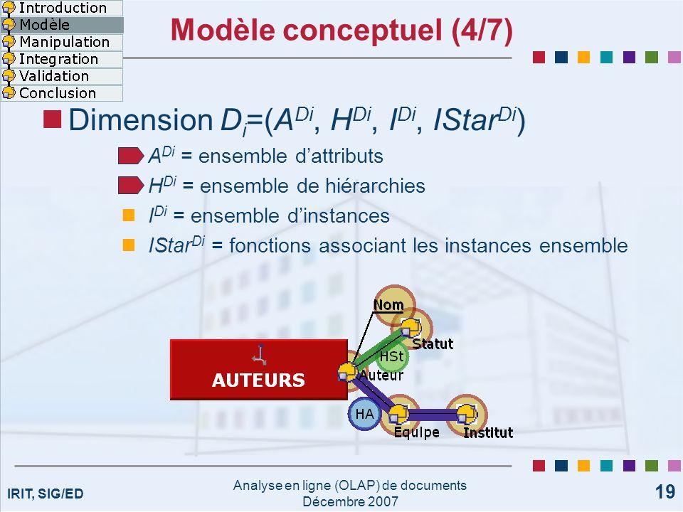 IRIT, SIG/ED Analyse en ligne (OLAP) de documents Décembre 2007 19 Modèle conceptuel (4/7) Dimension D i =(A Di, H Di, I Di, IStar Di ) A Di = ensembl