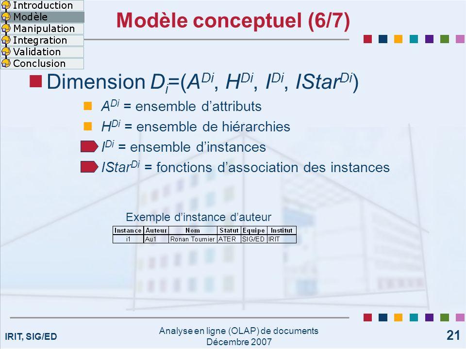 IRIT, SIG/ED Analyse en ligne (OLAP) de documents Décembre 2007 21 Modèle conceptuel (6/7) Dimension D i =(A Di, H Di, I Di, IStar Di ) A Di = ensembl