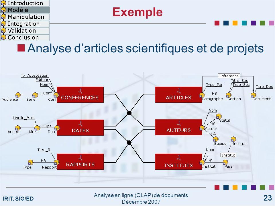 IRIT, SIG/ED Analyse en ligne (OLAP) de documents Décembre 2007 23 Exemple Analyse darticles scientifiques et de projets