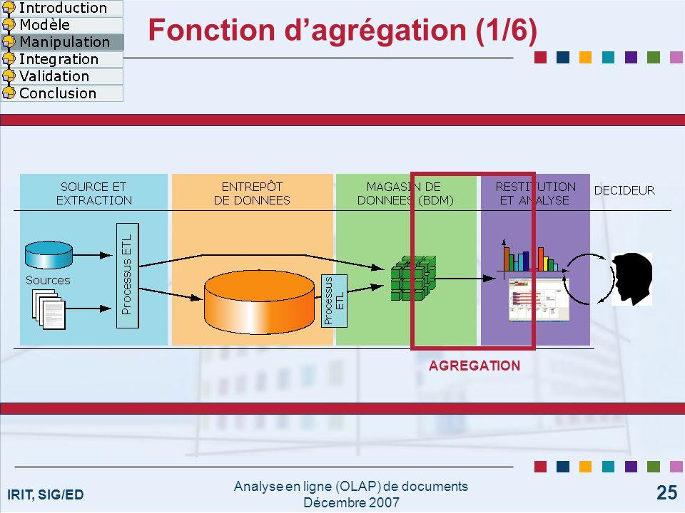 IRIT, SIG/ED Analyse en ligne (OLAP) de documents Décembre 2007 25 Fonction dagrégation (1/6) AGREGATION