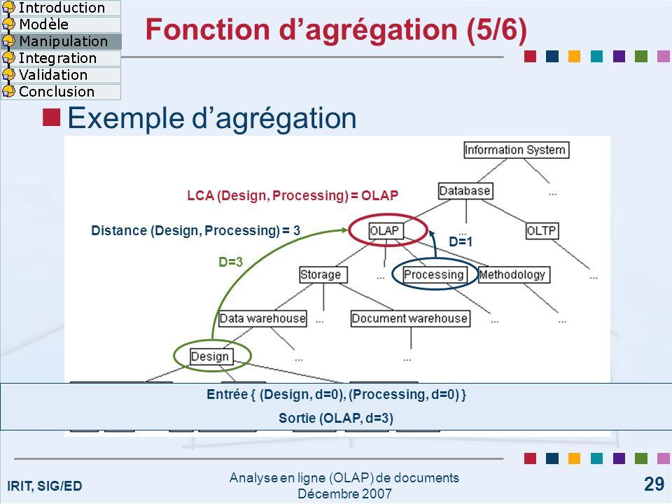IRIT, SIG/ED Analyse en ligne (OLAP) de documents Décembre 2007 29 Fonction dagrégation (5/6) Exemple dagrégation LCA (Design, Processing) = OLAP D=3